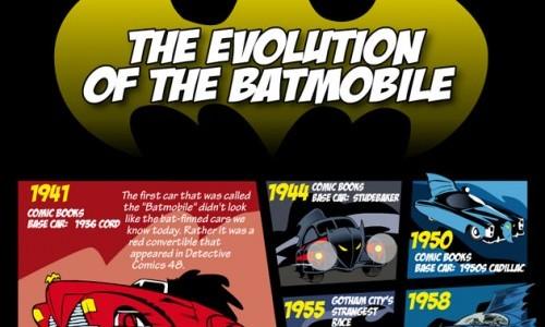 Batmobile-History-image