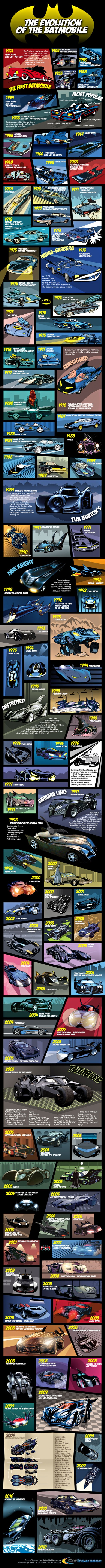evolution-of-the-batmobile-image
